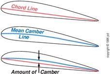 Аэродинамические-термы height=152