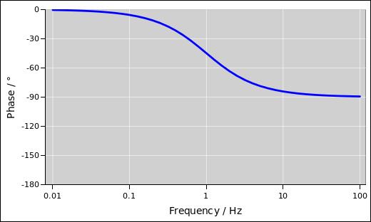 feedback -- linear control systems