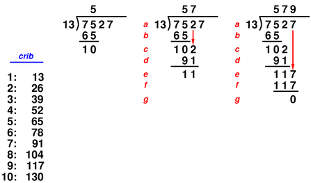 how to do long division step by step pdf