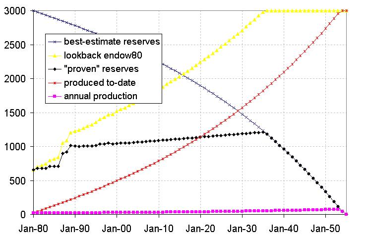 oil-stats-hi