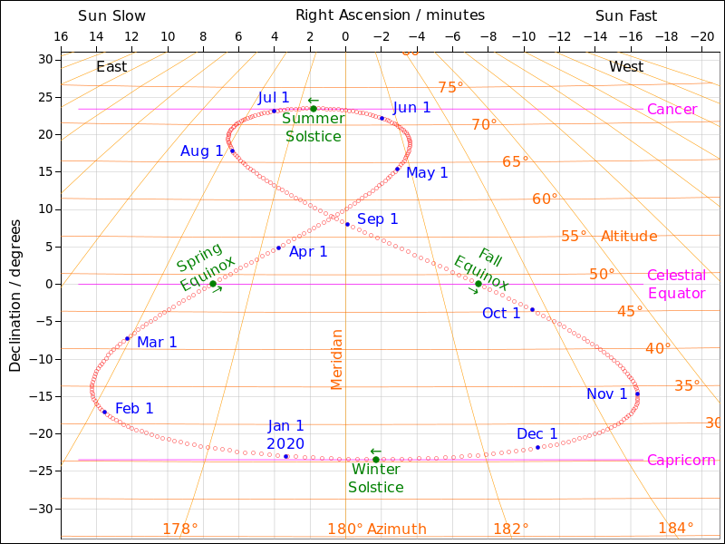 equation-of-time-analemma.png