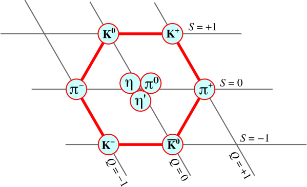 """A Rare and Interesting Decay of a """"B meson"""" – update 2   Of ..."""