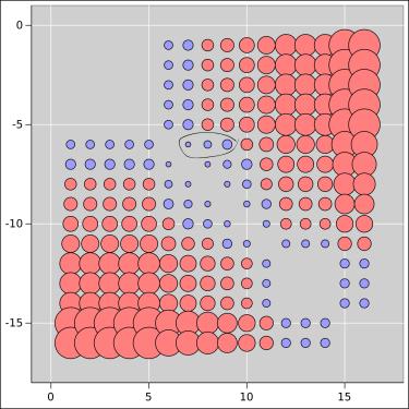 Sampling Error / Bernoulli Process / Random Walk