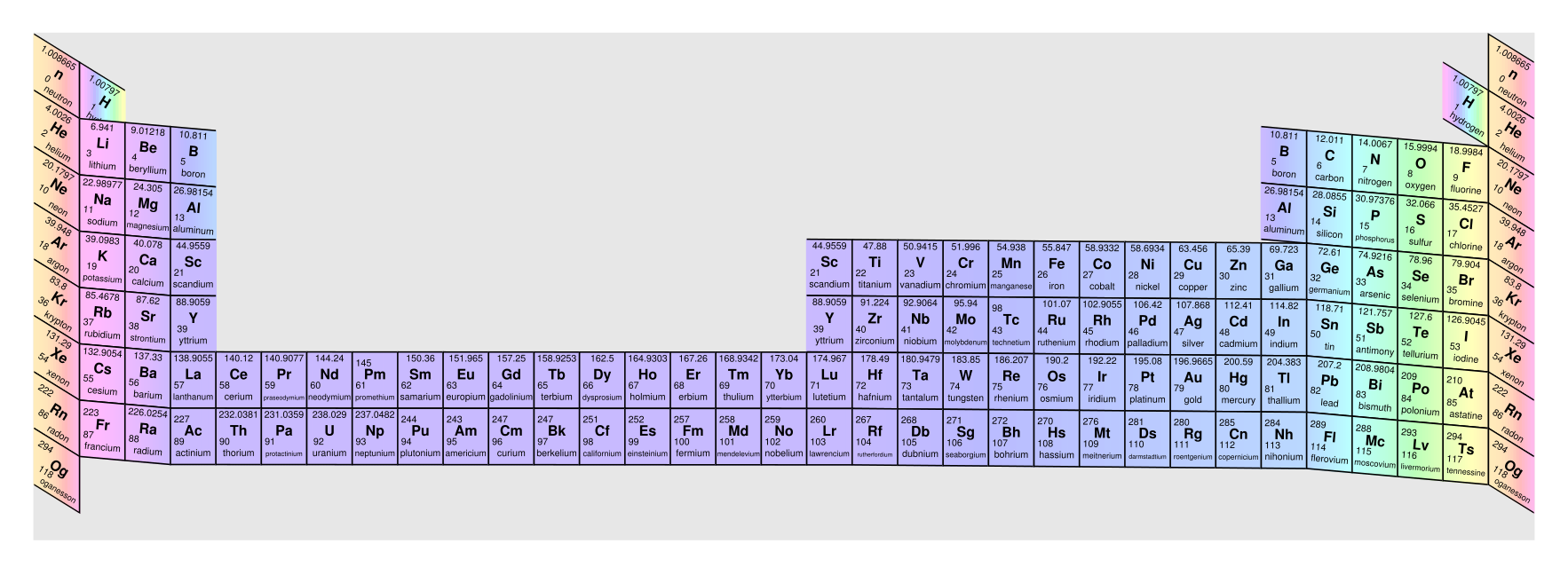 Periodic table of the elements cylinder with bulges pt basic 32 gamestrikefo Gallery
