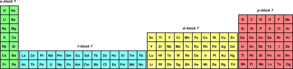 Periodic table of the elements cylinder with bulges figure 11 full periodic table with alleged blocks urtaz Choice Image