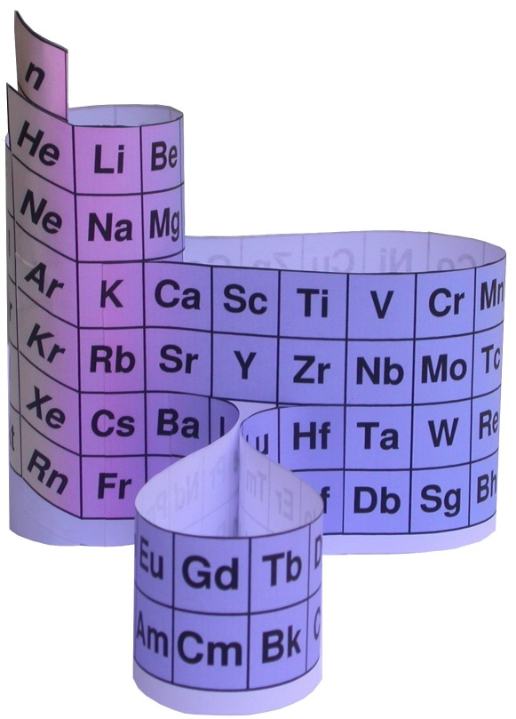 Figure 1: Three Dimensional Periodic Table, View 0
