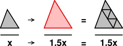 how to get the scale factor of two triangles