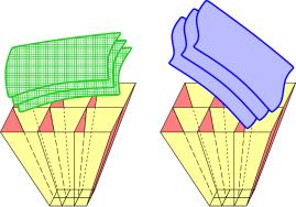Partial Derivatives -- Pictorial Representation